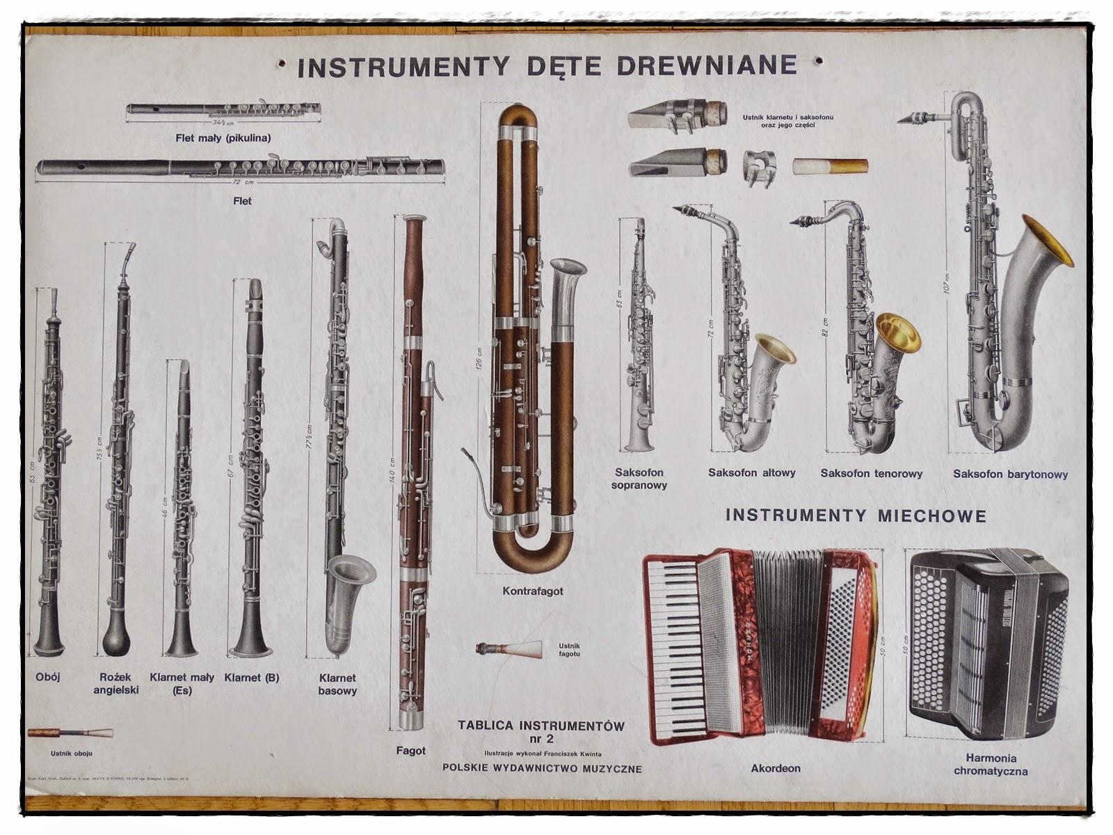 Aktualne dęte drew – Państwowa Szkoła Muzyczna I stopnia im. W CO65